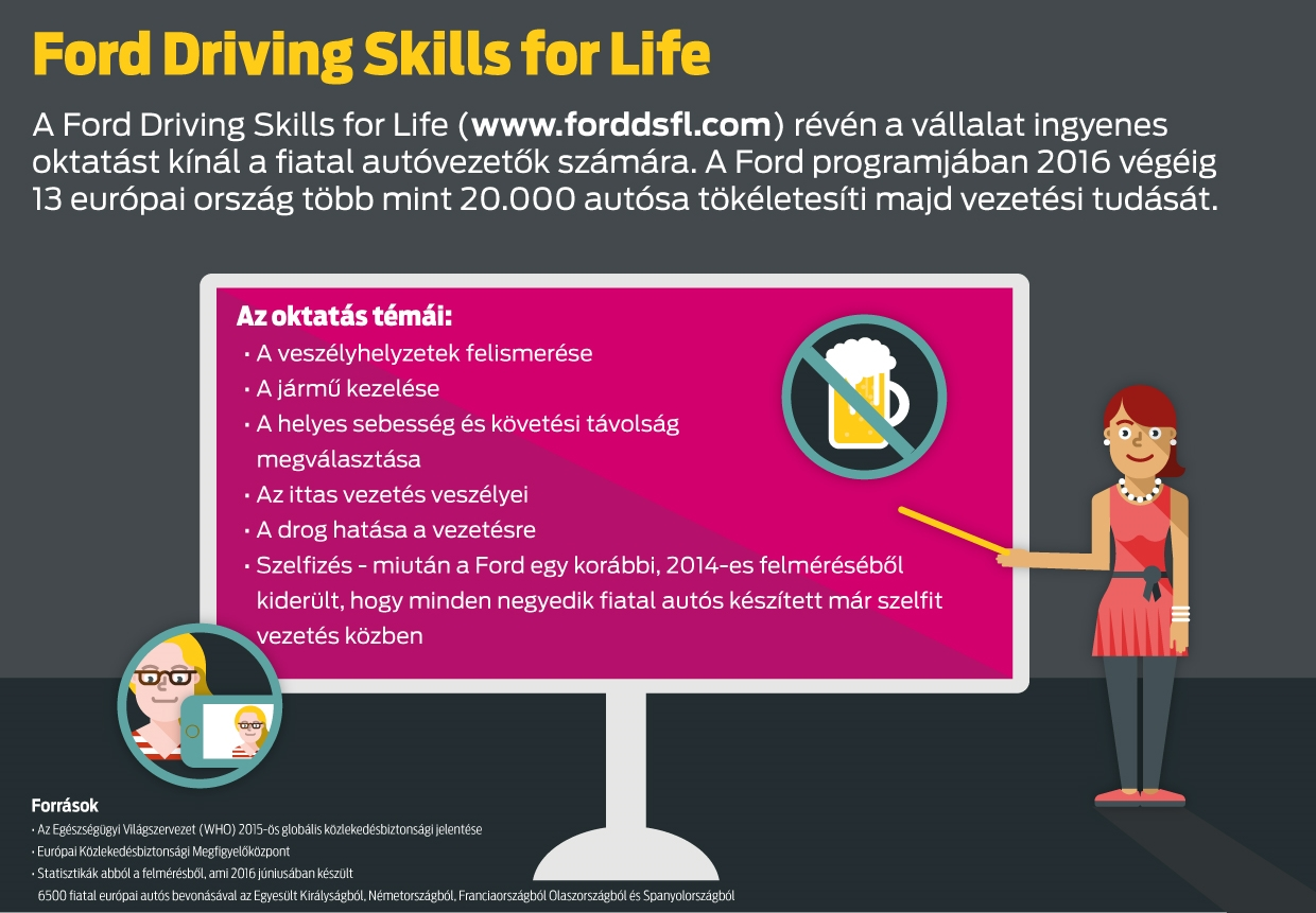 ford - Driving Skills for Life4